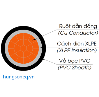 Dây cáp điện Cadisun, cáp đồng treo 1x10 CU/XLPE/PVC
