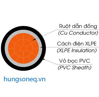 Cáp đồng treo 1x50 CU/XLPE/PVC