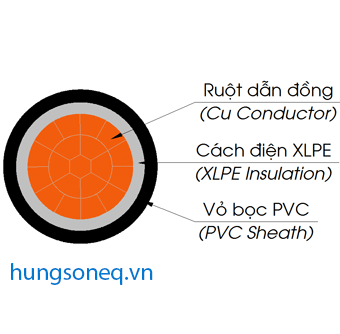 Cáp đồng treo 1x35 CU/XLPE/PVC