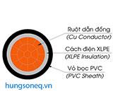 Dây cáp điện Cadisun, cáp đồng treo 1x16 CU/XLPE/PVC